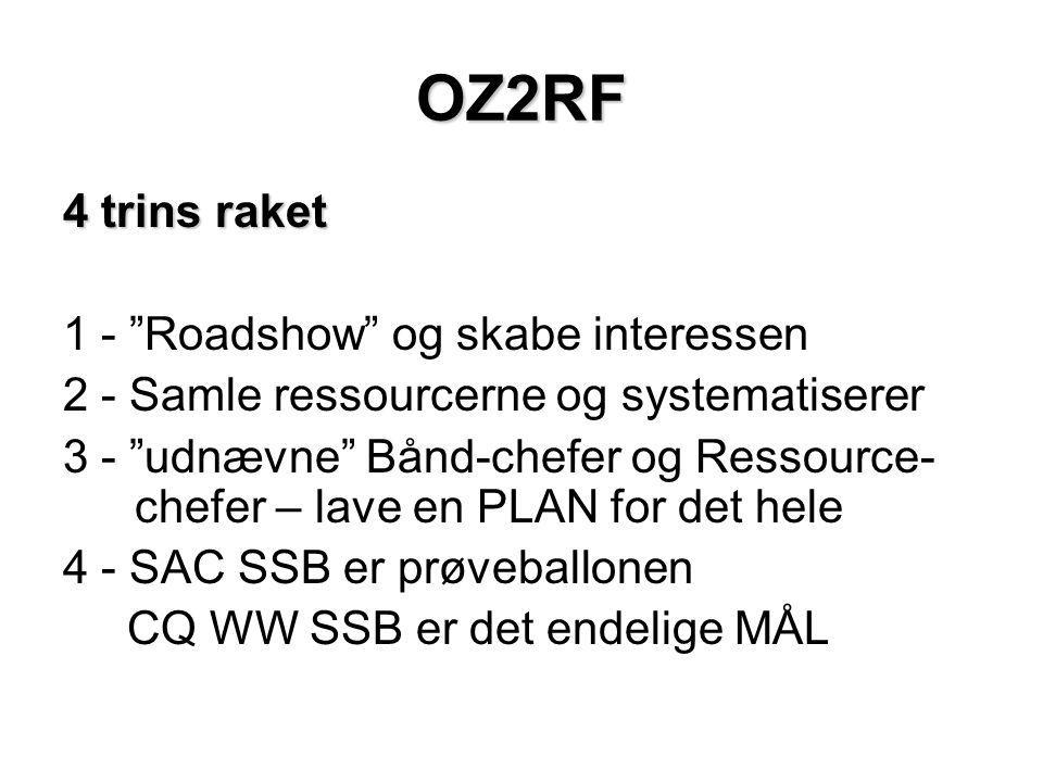 OZ2RF 4 trins raket 1 - Roadshow og skabe interessen