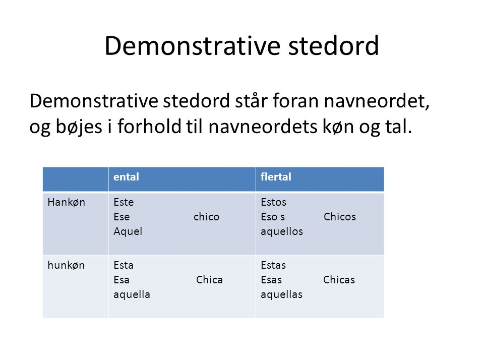 Demonstrative stedord