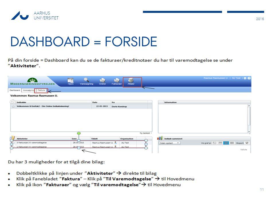 Dashboard = Forside