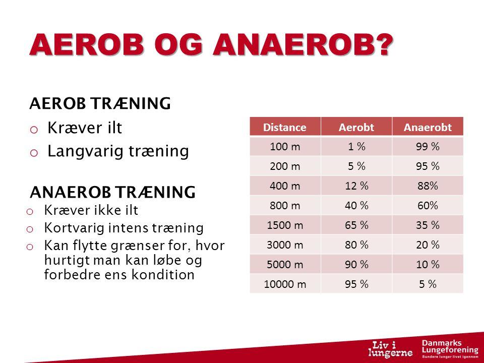 AEROB OG ANAEROB AEROB TRÆNING Kræver ilt Langvarig træning