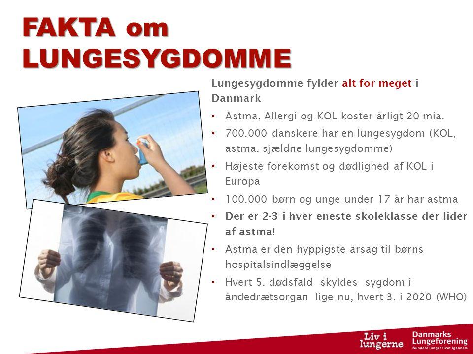 FAKTA om LUNGESYGDOMME