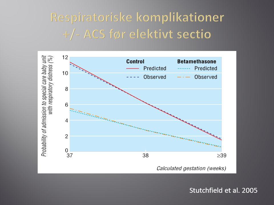 Respiratoriske komplikationer +/- ACS før elektivt sectio
