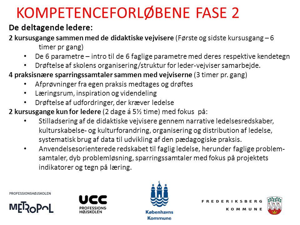 KOMPETENCEFORLØBENE FASE 2