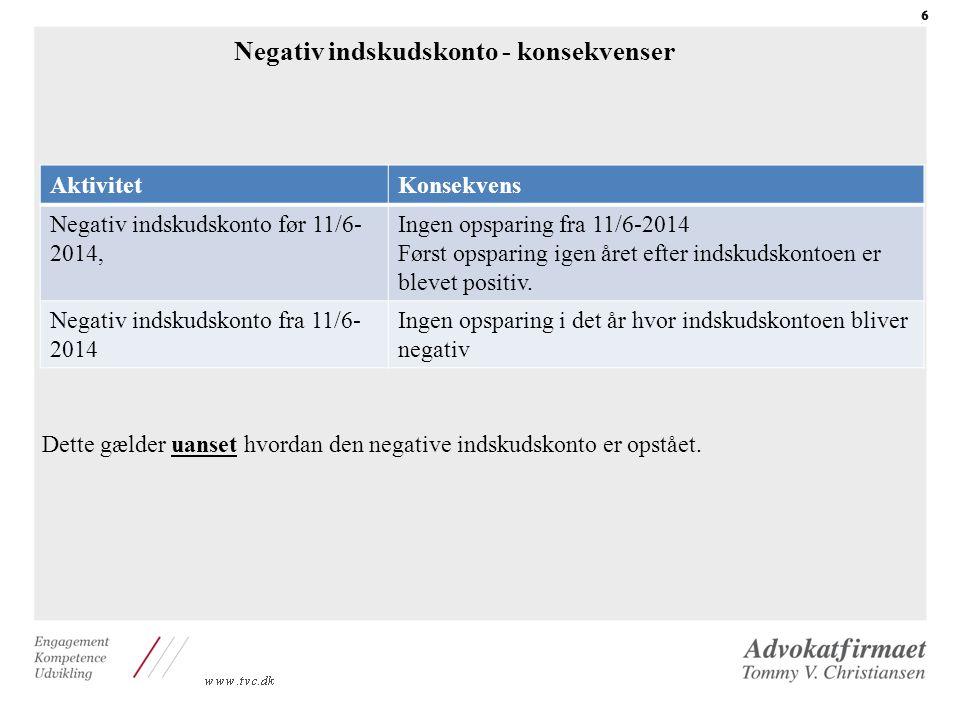 Negativ indskudskonto - konsekvenser
