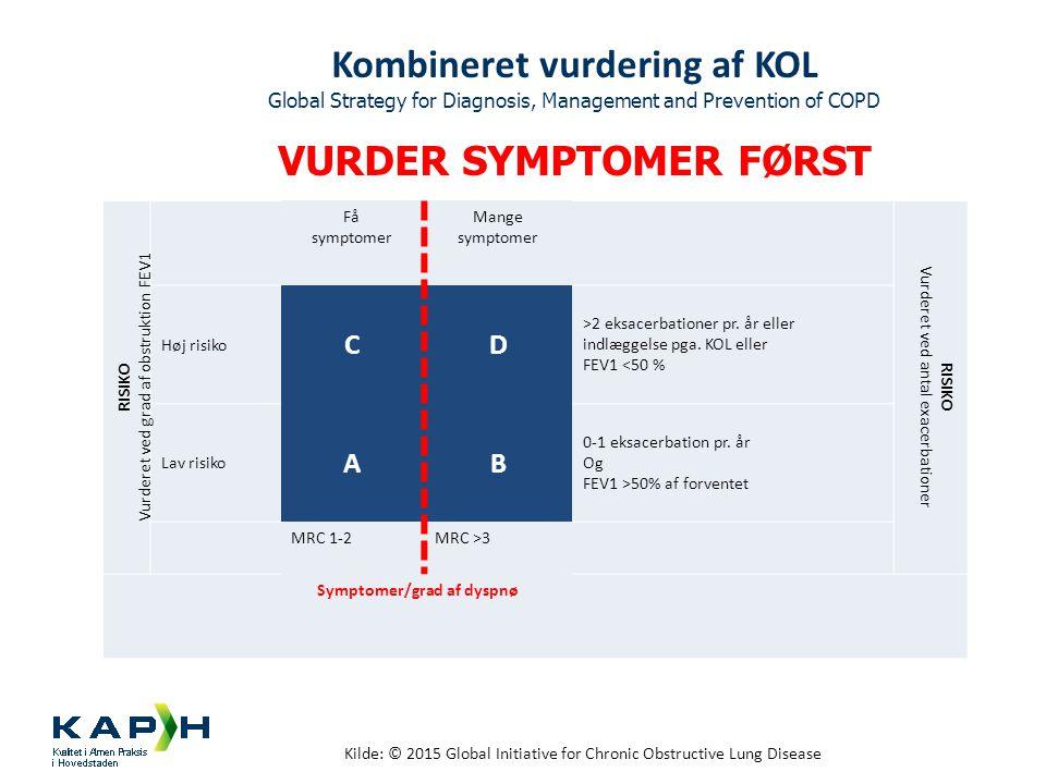 Kombineret vurdering af KOL Global Strategy for Diagnosis, Management and Prevention of COPD VURDER SYMPTOMER FØRST
