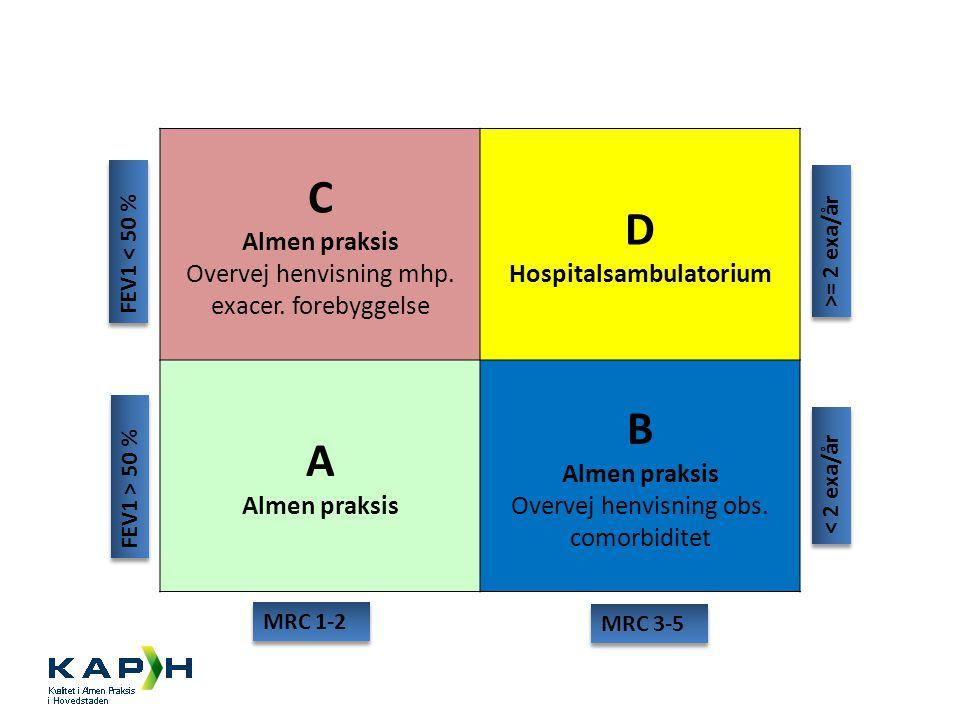 Hospitalsambulatorium