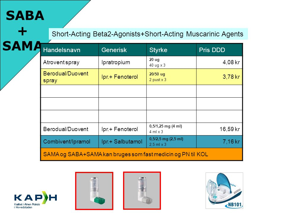 SABA + SAMA Short-Acting Beta2-Agonists+Short-Acting Muscarinic Agents