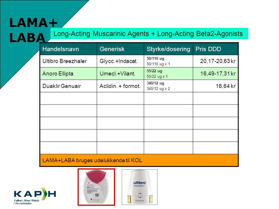 LAMA+ LABA Long-Acting Muscarinic Agents + Long-Acting Beta2-Agonists