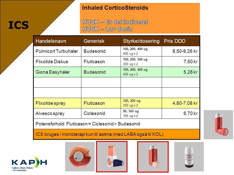 ICS Inhaled CorticoSteroids HUSK – Er det indiceret HUSK – Lav dosis