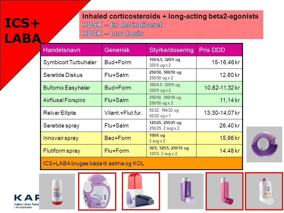 ICS+ LABA Inhaled corticosteroids + long-acting beta2-agonists