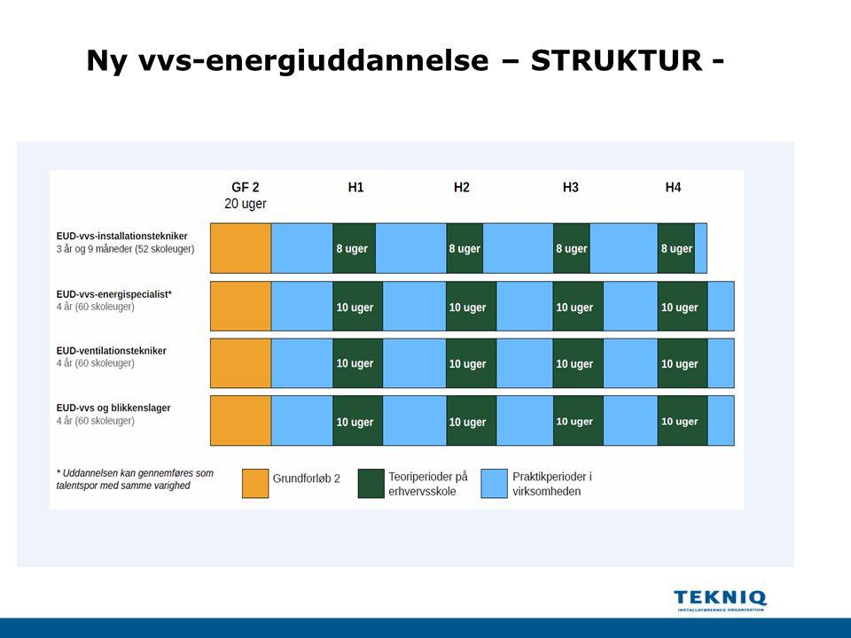 Ny vvs-energiuddannelse – STRUKTUR -