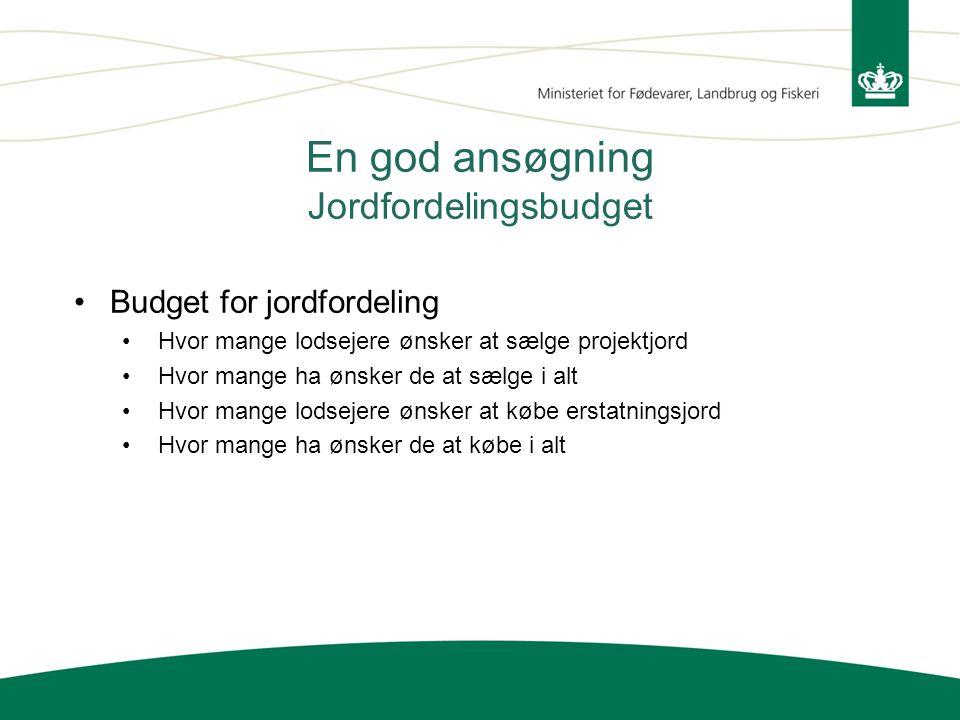 Jordfordelingsbudget