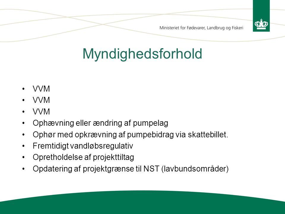 Myndighedsforhold VVM Ophævning eller ændring af pumpelag