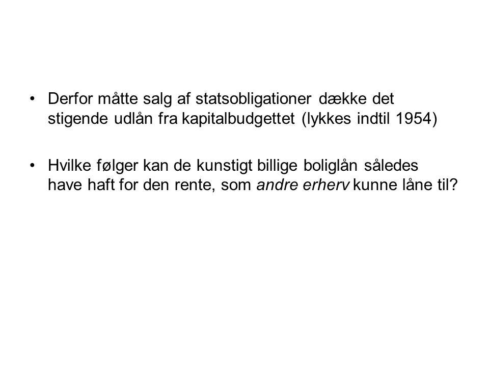 Derfor måtte salg af statsobligationer dække det stigende udlån fra kapitalbudgettet (lykkes indtil 1954)