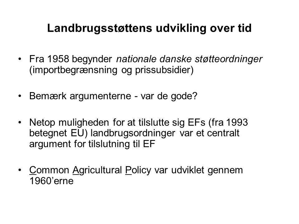 Landbrugsstøttens udvikling over tid