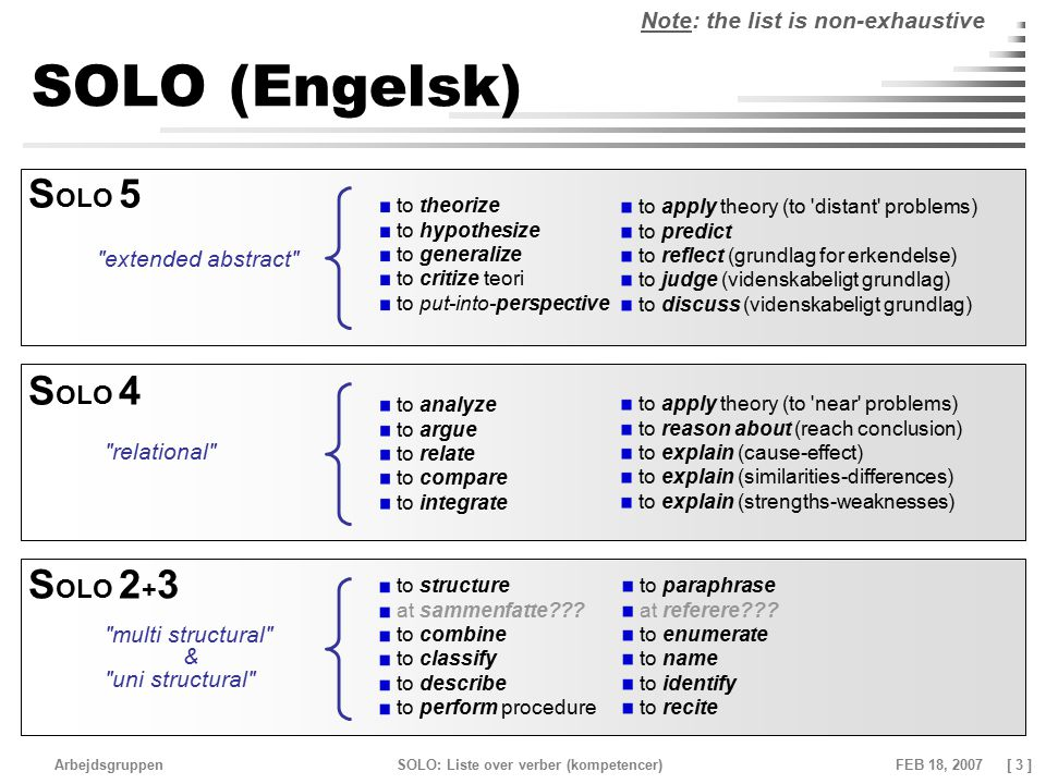 SOLO (Engelsk) SOLO 5 SOLO 4 SOLO 2+3 Note: the list is non-exhaustive