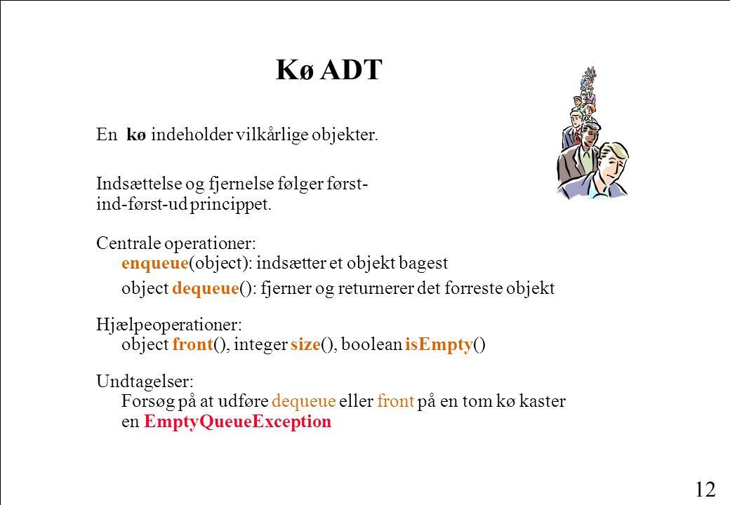 Kø ADT En kø indeholder vilkårlige objekter.