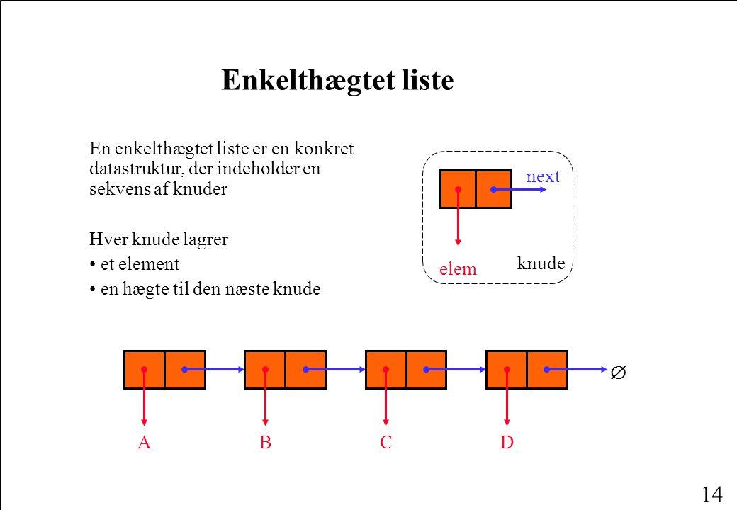 Enkelthægtet liste En enkelthægtet liste er en konkret datastruktur, der indeholder en sekvens af knuder.