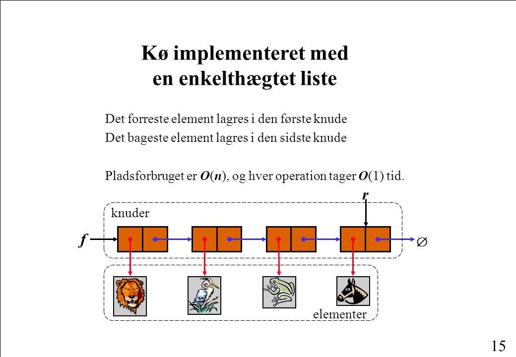 Kø implementeret med en enkelthægtet liste