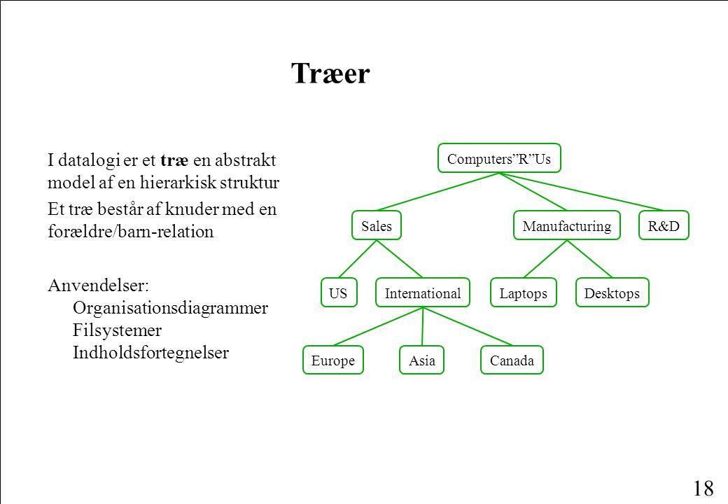 Træer I datalogi er et træ en abstrakt model af en hierarkisk struktur