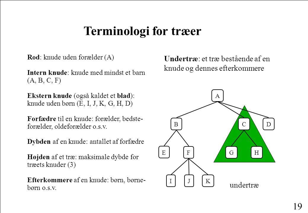Terminologi for træer Rod: knude uden forælder (A) Intern knude: knude med mindst et barn (A, B, C, F)