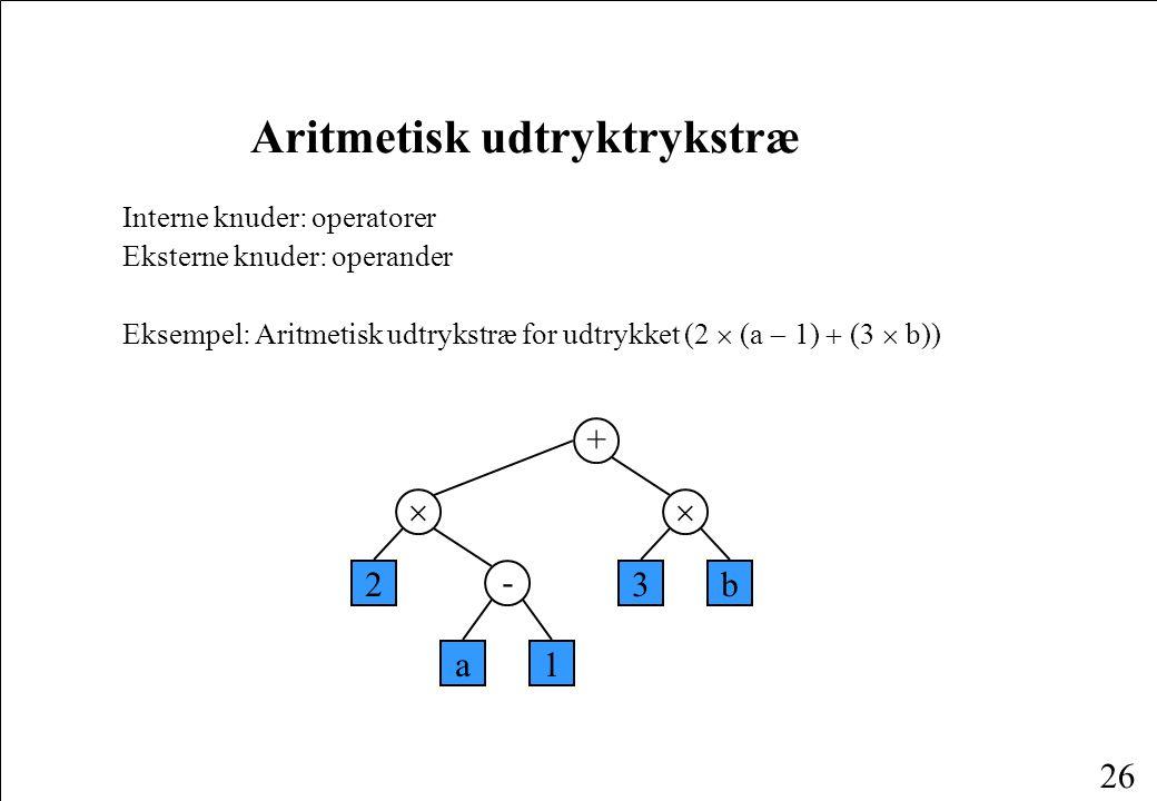 Aritmetisk udtryktrykstræ