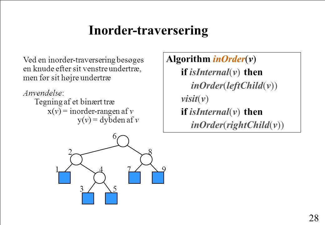 Inorder-traversering