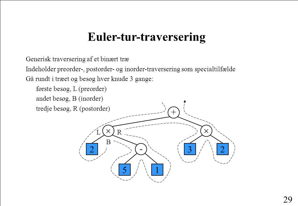 Euler-tur-traversering