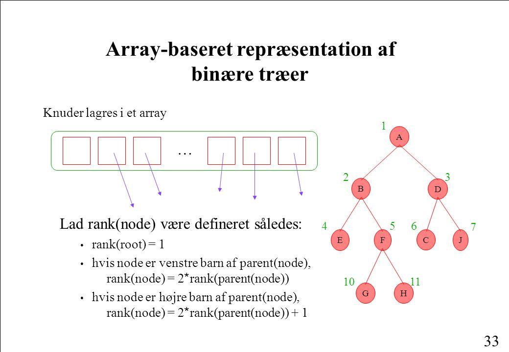 Array-baseret repræsentation af binære træer