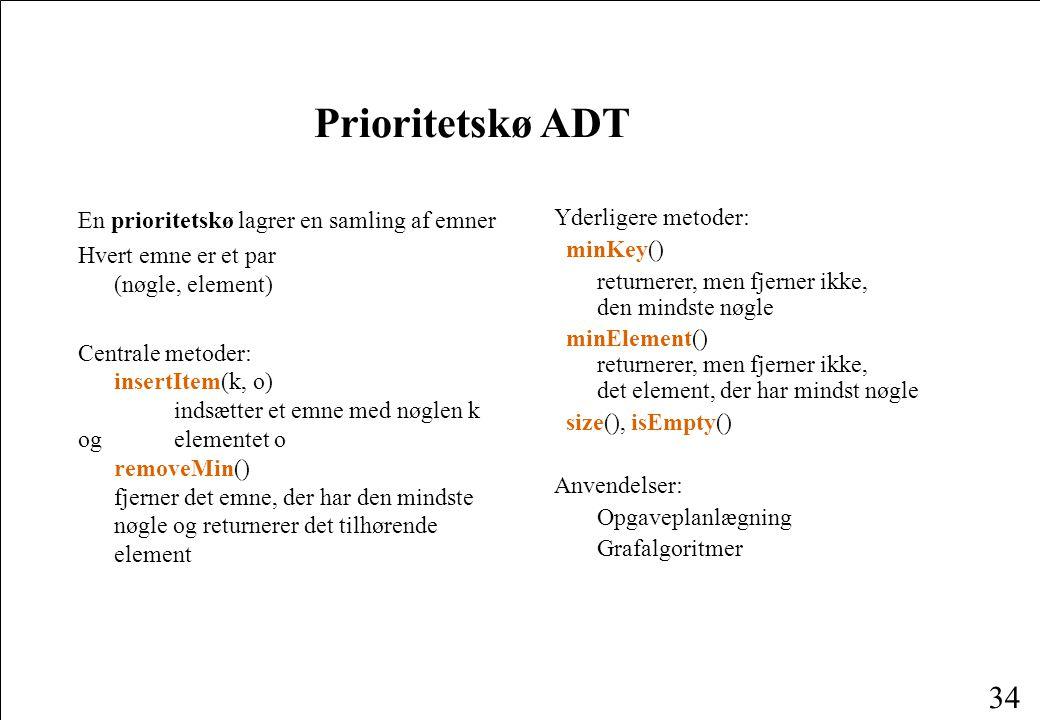 Prioritetskø ADT En prioritetskø lagrer en samling af emner