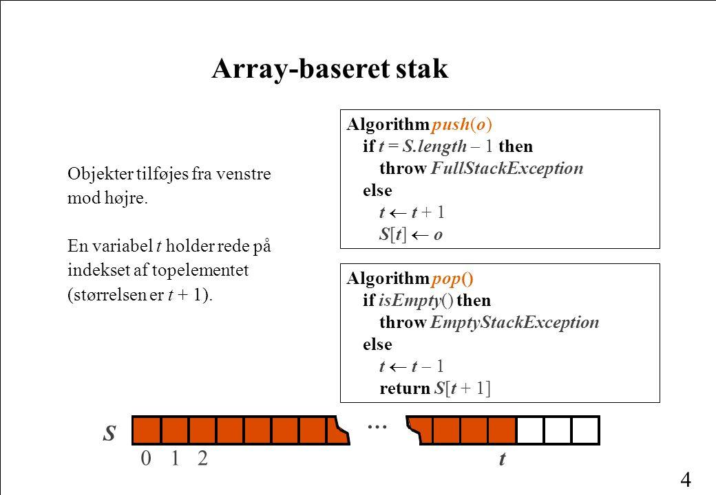 Array-baseret stak S 1 2 t … Algorithm push(o)