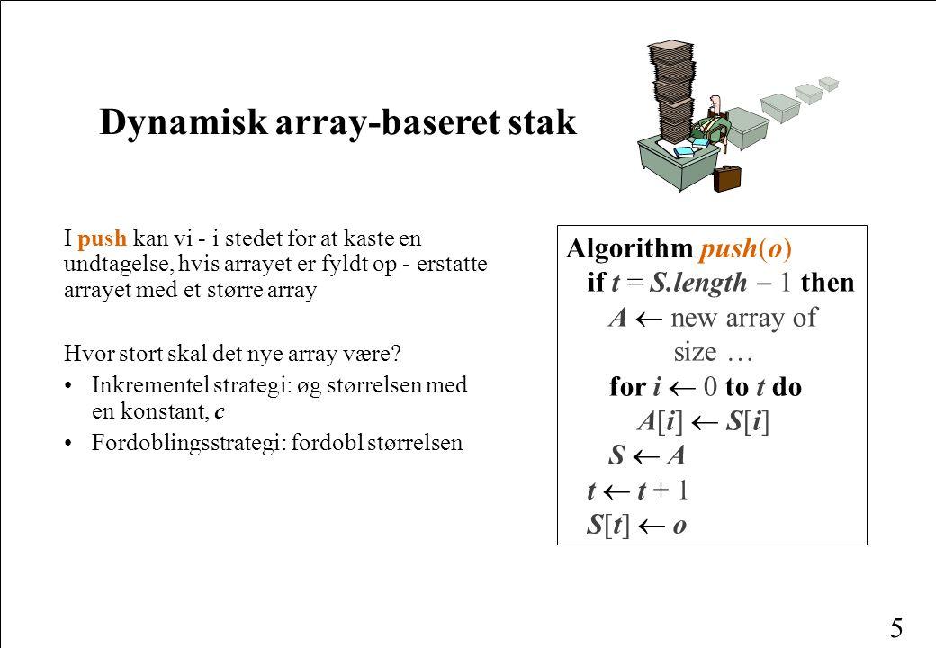 Dynamisk array-baseret stak