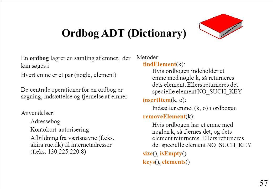 Ordbog ADT (Dictionary)