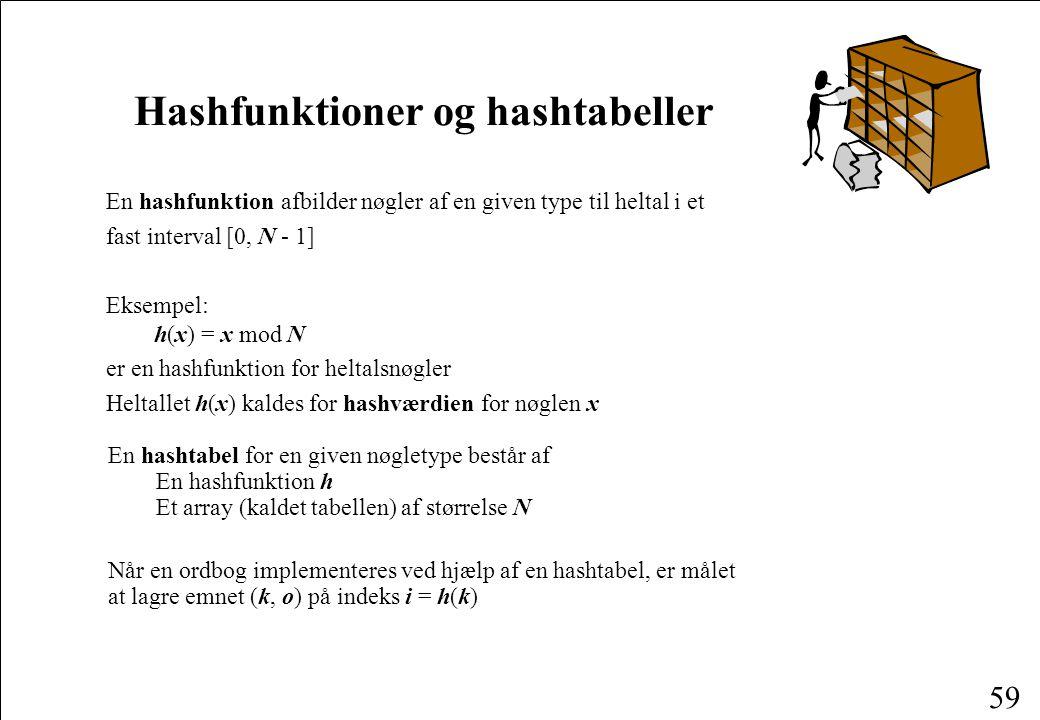 Hashfunktioner og hashtabeller