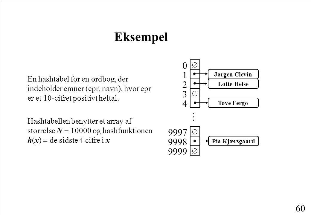 Eksempel  1. 2. 3. 4. 9997. 9998. 9999. … Tove Fergo. Lotte Heise. Pia Kjærsgaard. Jørgen Clevin.