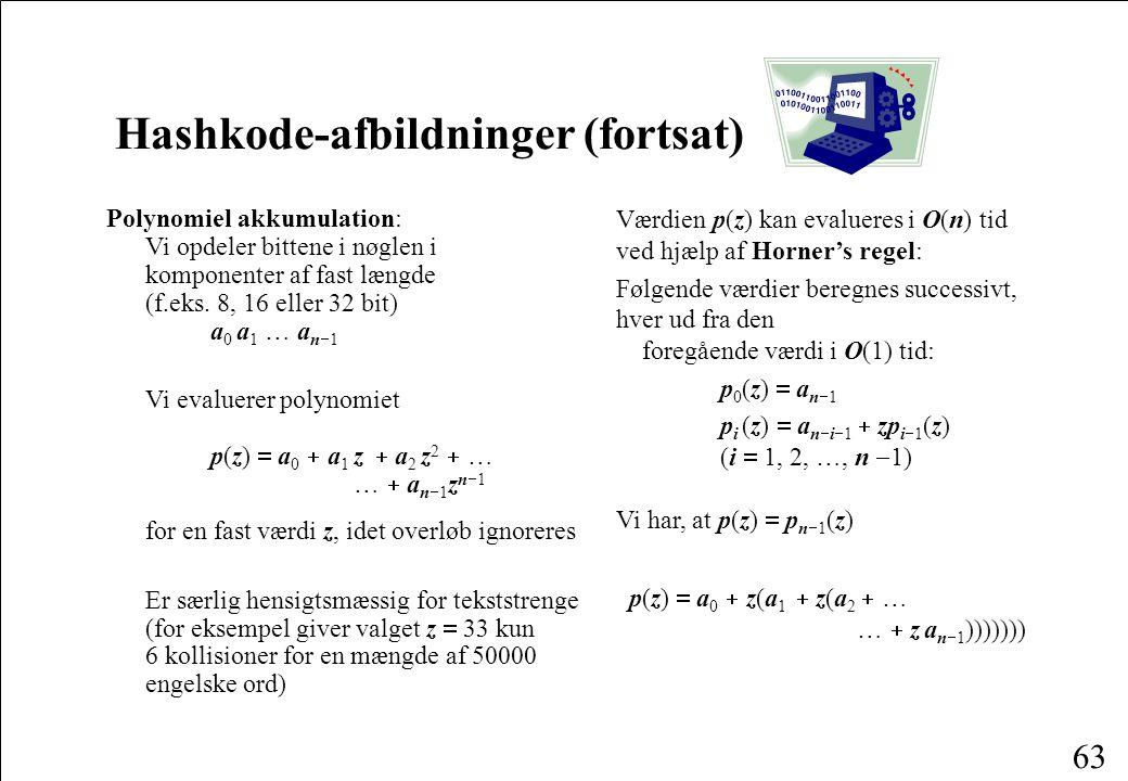 Hashkode-afbildninger (fortsat)
