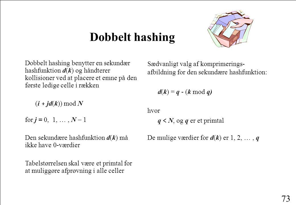 Dobbelt hashing