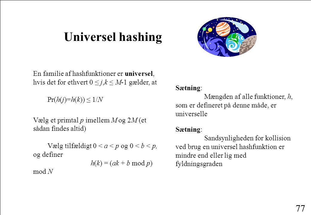 Universel hashing En familie af hashfunktioner er universel, hvis det for ethvert 0 ≤ j,k ≤ M-1 gælder, at Pr(h(j)=h(k)) ≤ 1/N.