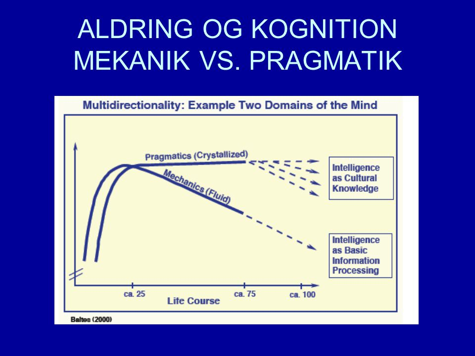 ALDRING OG KOGNITION MEKANIK VS. PRAGMATIK