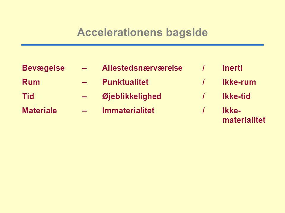 Accelerationens bagside