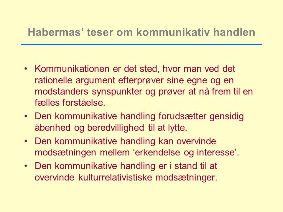 Habermas' teser om kommunikativ handlen