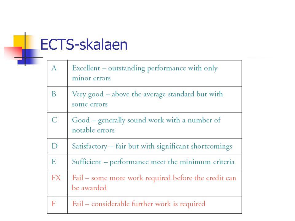 ECTS-skalaen
