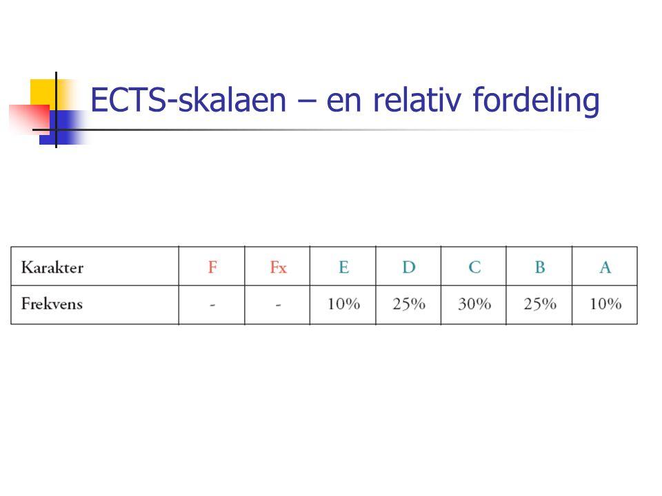 ECTS-skalaen – en relativ fordeling
