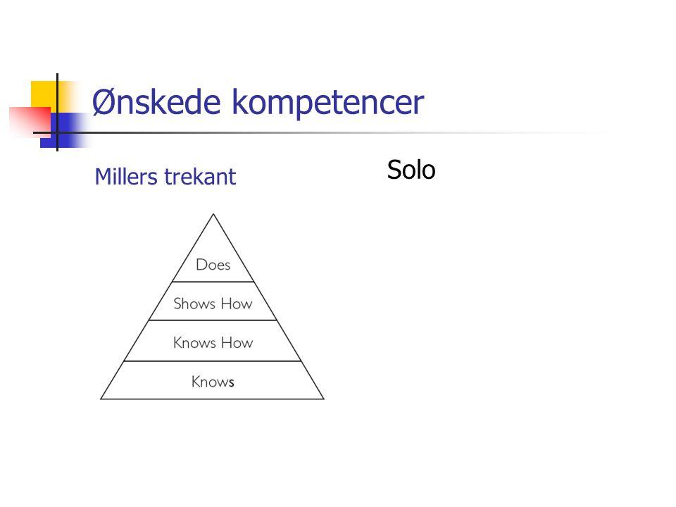 Ønskede kompetencer Solo Millers trekant