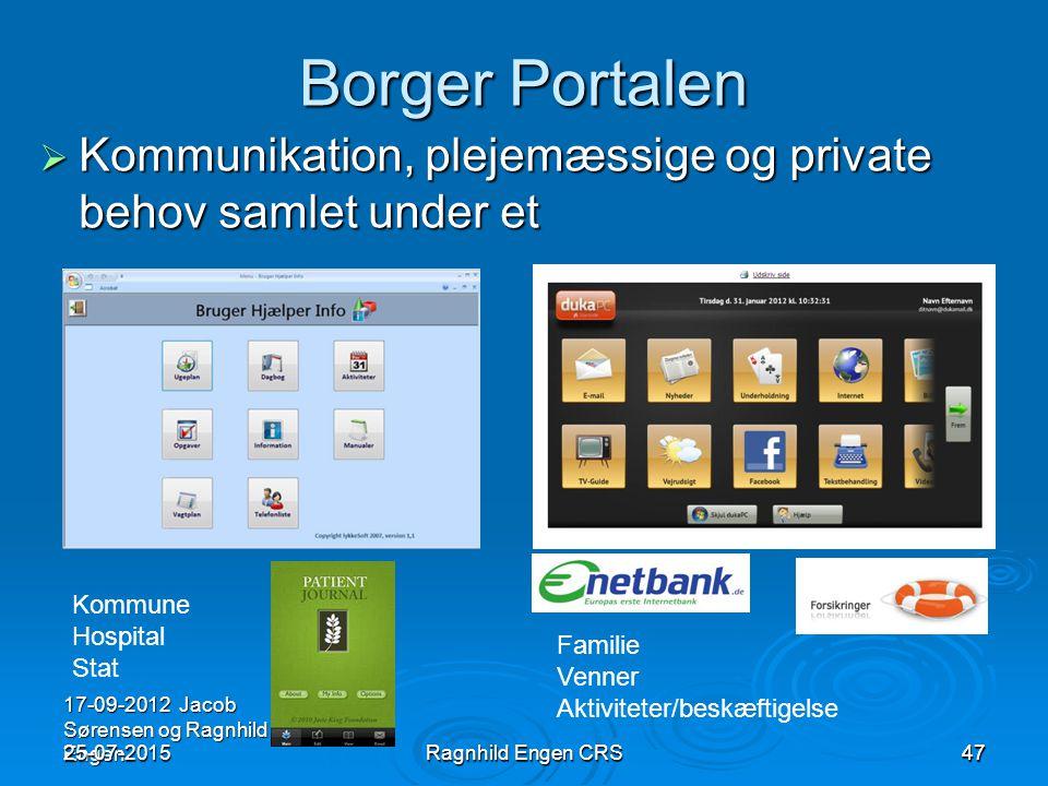 Borger Portalen Kommunikation, plejemæssige og private behov samlet under et. Kommune. Hospital. Stat.