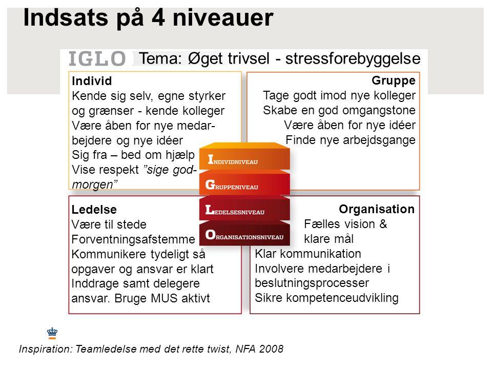 Indsats på 4 niveauer Tema: Øget trivsel - stressforebyggelse