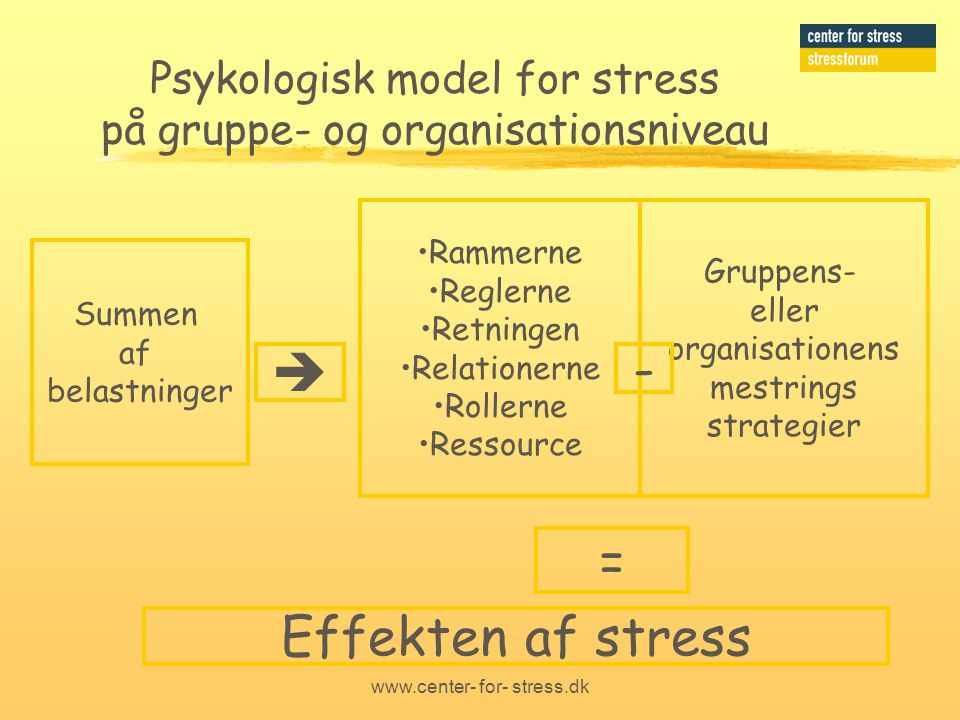 Psykologisk model for stress på gruppe- og organisationsniveau