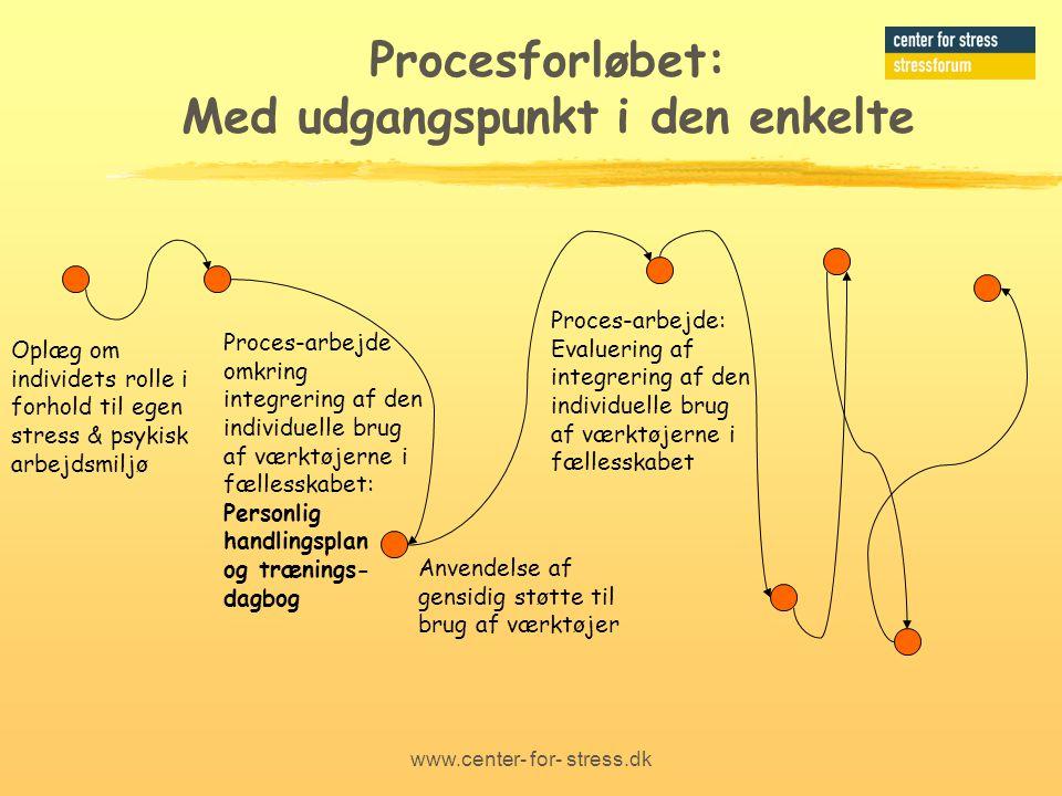 Procesforløbet: Med udgangspunkt i den enkelte