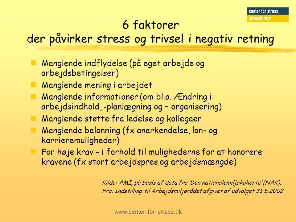 der påvirker stress og trivsel i negativ retning