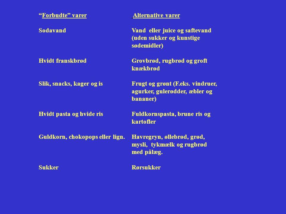 Forbudte varer Sodavand. Hvidt franskbrød. Slik, snacks, kager og is. Hvidt pasta og hvide ris.